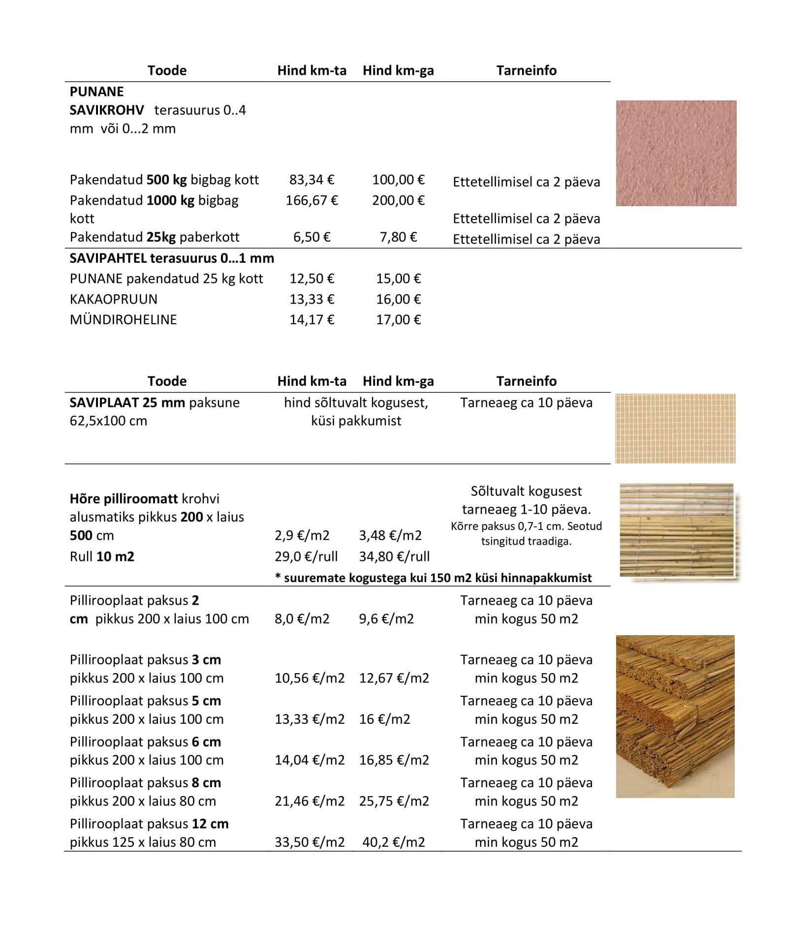 Materjali müük 1